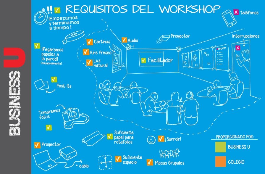 Business U Requisitos del workshop